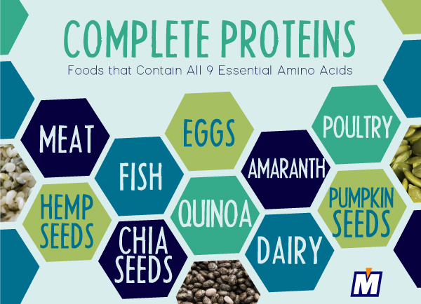 foods that contain all 9 essential amino acids pacmoore protein